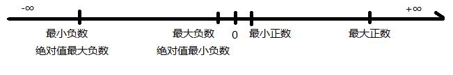 jz1-4