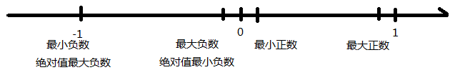 jz1-5